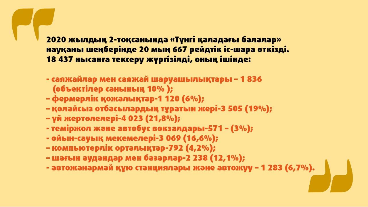 Ақша (3)