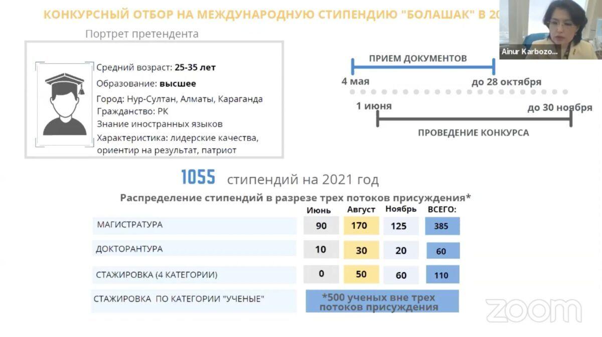 """""""Болашақ"""" бағдарламасы"""