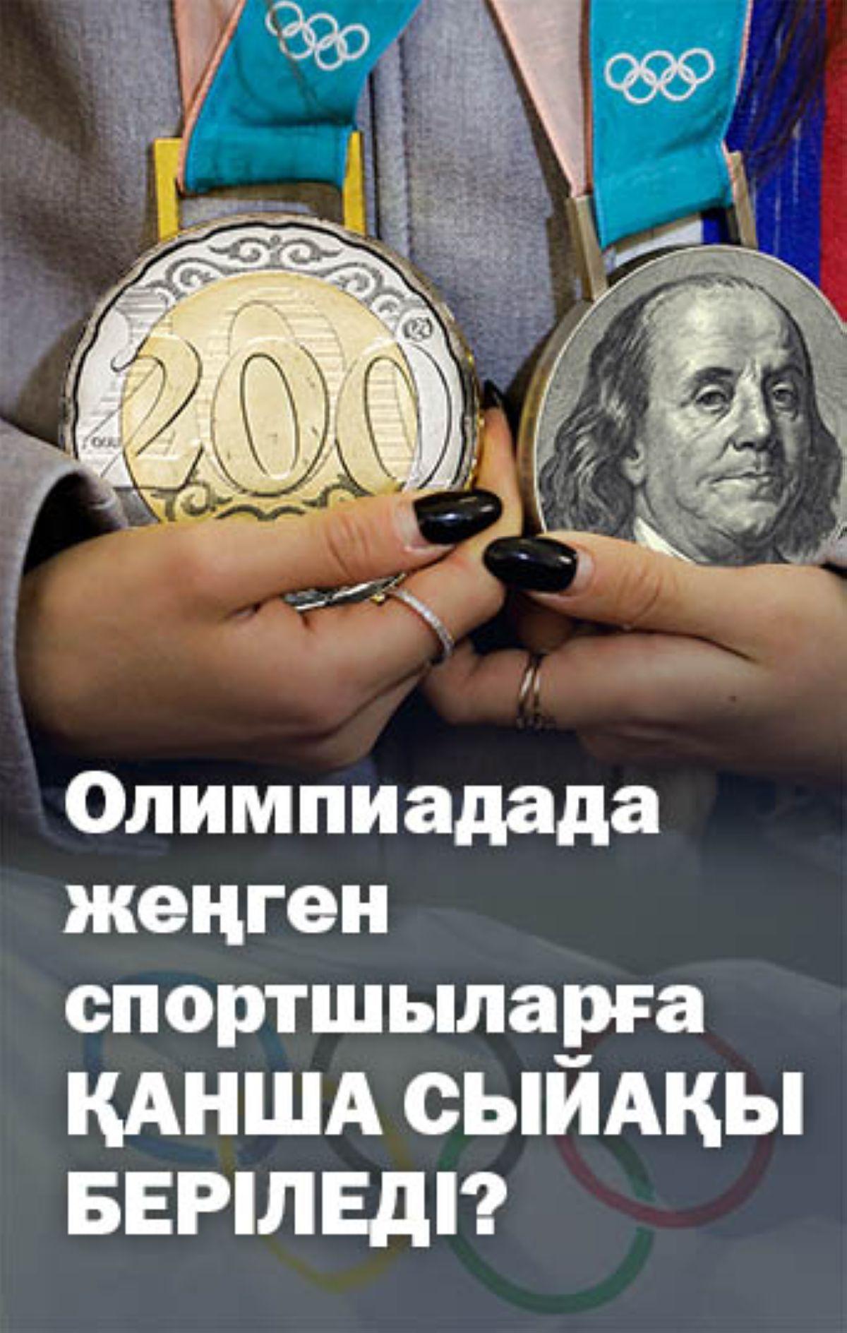 баннер медаль олимпиада